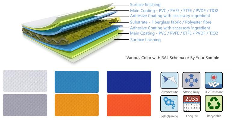 Vảibạt dự ứng lực tráng PVDF / PVFE / ETFE / TIO2 / PVC thường được dùng trong mái che sân bóng